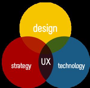 meilleure stratégies expérience utilisateur
