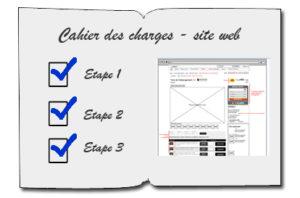 charte graphique obligatore pour créer un site web
